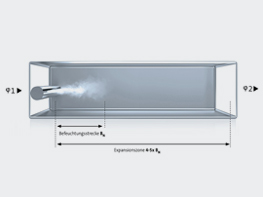 humidification distance and expansion zone